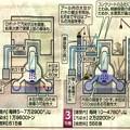 Photos: 福島第一原発の現状 東京新聞20140517_02