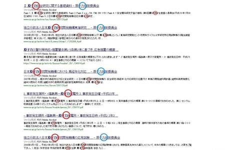 2014.06.08 原子力規制委員会HP 「か」表記 組織名のカと力使い分け 追記